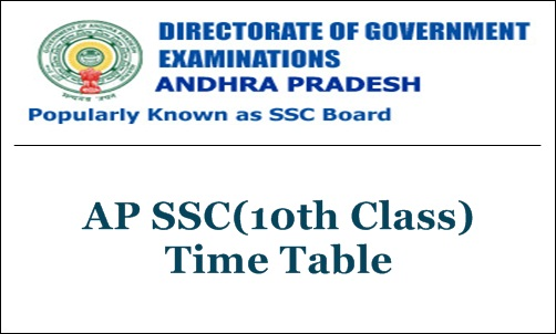 AP 10th class time table