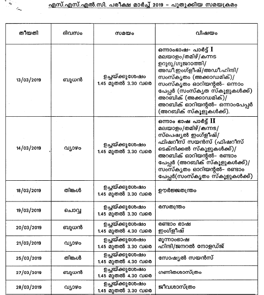 Kerala sslc time table 2019-Revised