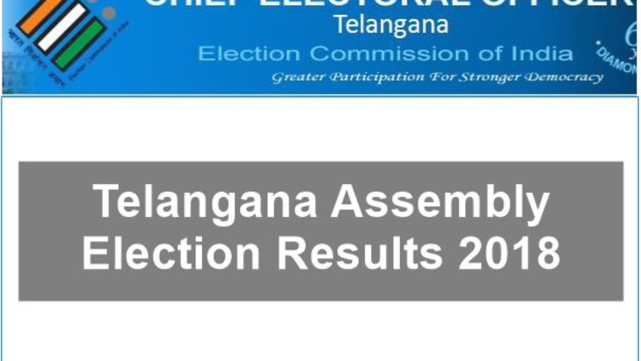Telangana Election Results 2018 - Live Counting Updates, Winners