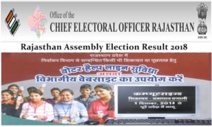 Rajasthan Assembly Election Result 2018