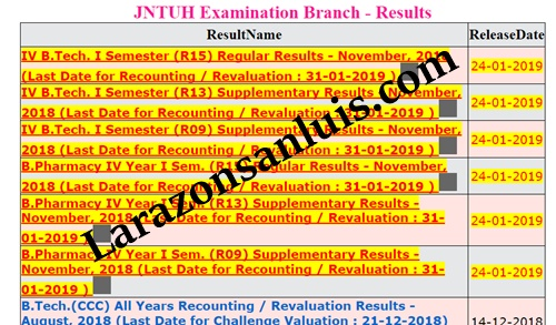 jntuh 4-1 results 2019