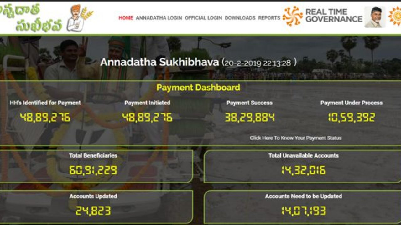 Annadatha Sukhibhava Payment Status Check – Mobile App Download