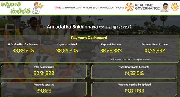 Annadatha Sukhibhava_scheme
