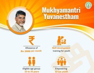AP Mukhyamantri Yuva Nestam