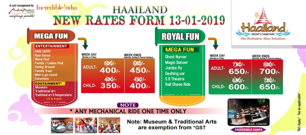 Haailand Entry Ticket Price
