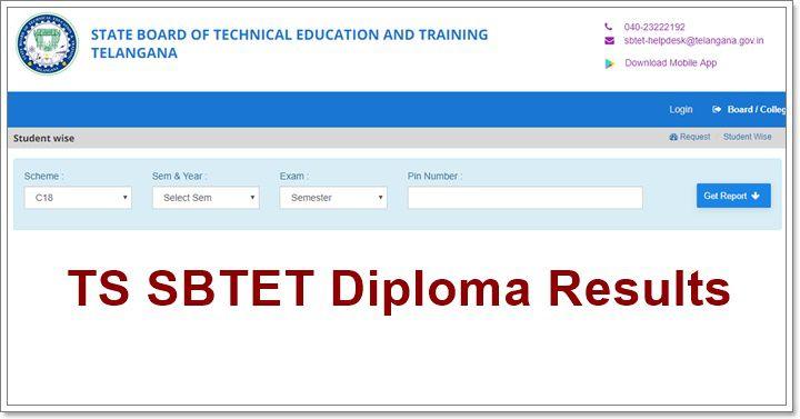 TS SBTET Diploma Results 2019