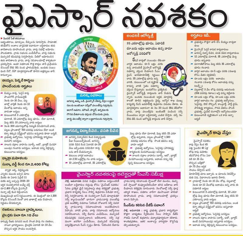 YSR Aarogyasri Health Card Eligibility