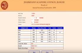 JAC Matric Result 2020 Declared at jac.nic.in
